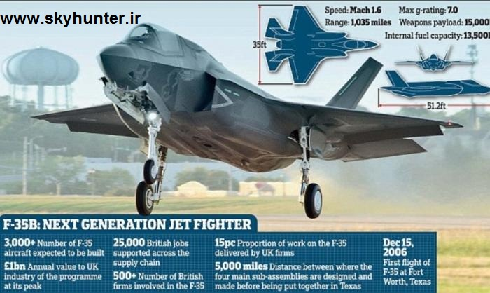 http://s16.picofile.com/file/8410948826/dailymailf35infographic_large_main.jpg