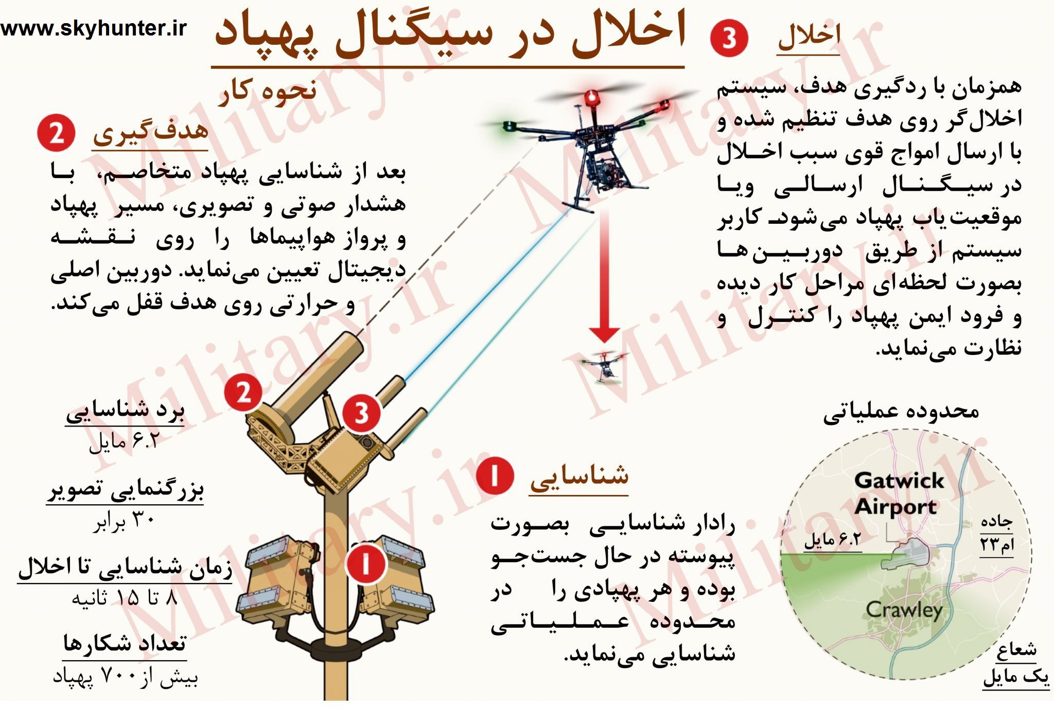 http://s16.picofile.com/file/8413120518/021_anti_UAV_02_military_ir.jpg