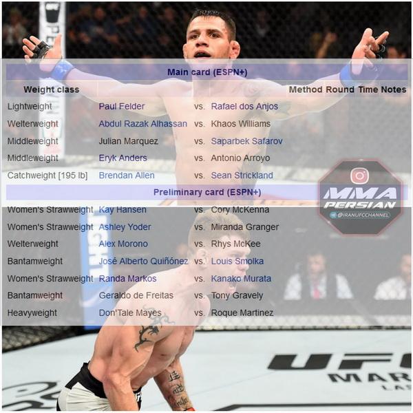 دانلود رویداد یو اف سی فایت نایت 182 | UFC Fight Night 182: Felder vs. dos Anjos