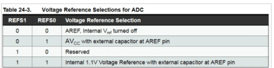 Internal register settings for selecting the Vref source