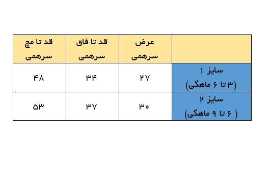 جدول اندازه
