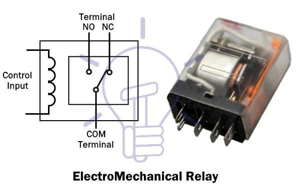 EMR-relay