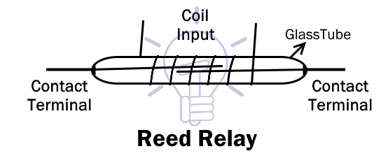Reed-Relay