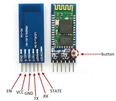 hc05 pins