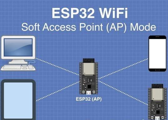esp32 AP
