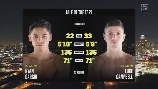دانلود مبارزه ی بوکس قهرمانی : Ryan Garcia Vs. Luke Campbell+در سه کیفیت