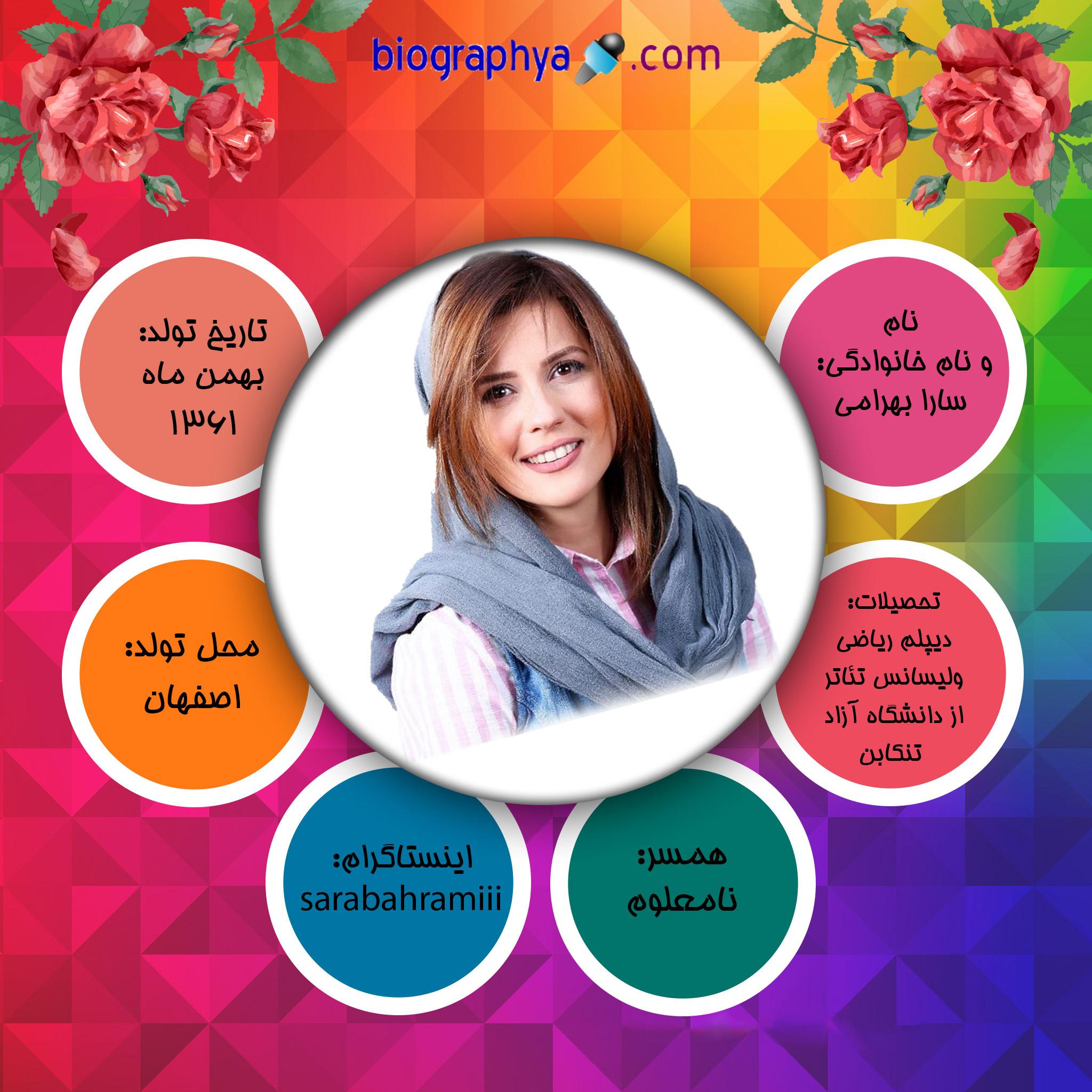 معرفی مرجع بیوگرافی ایران Biographyha.com