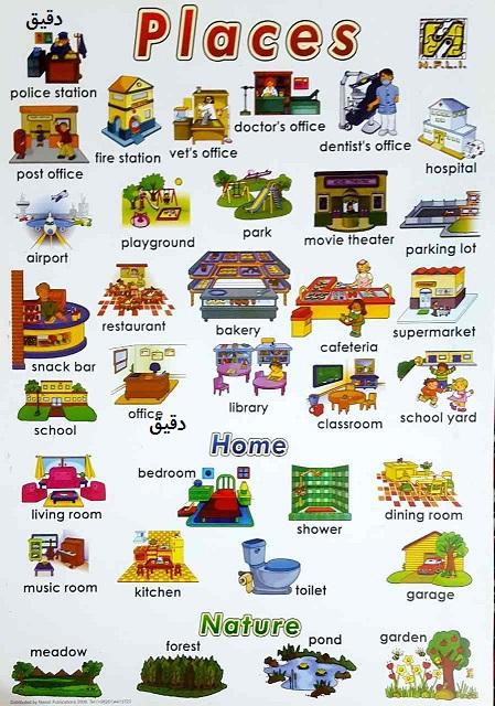 پوستر آموزشی زبان انگلیسی مکان ها