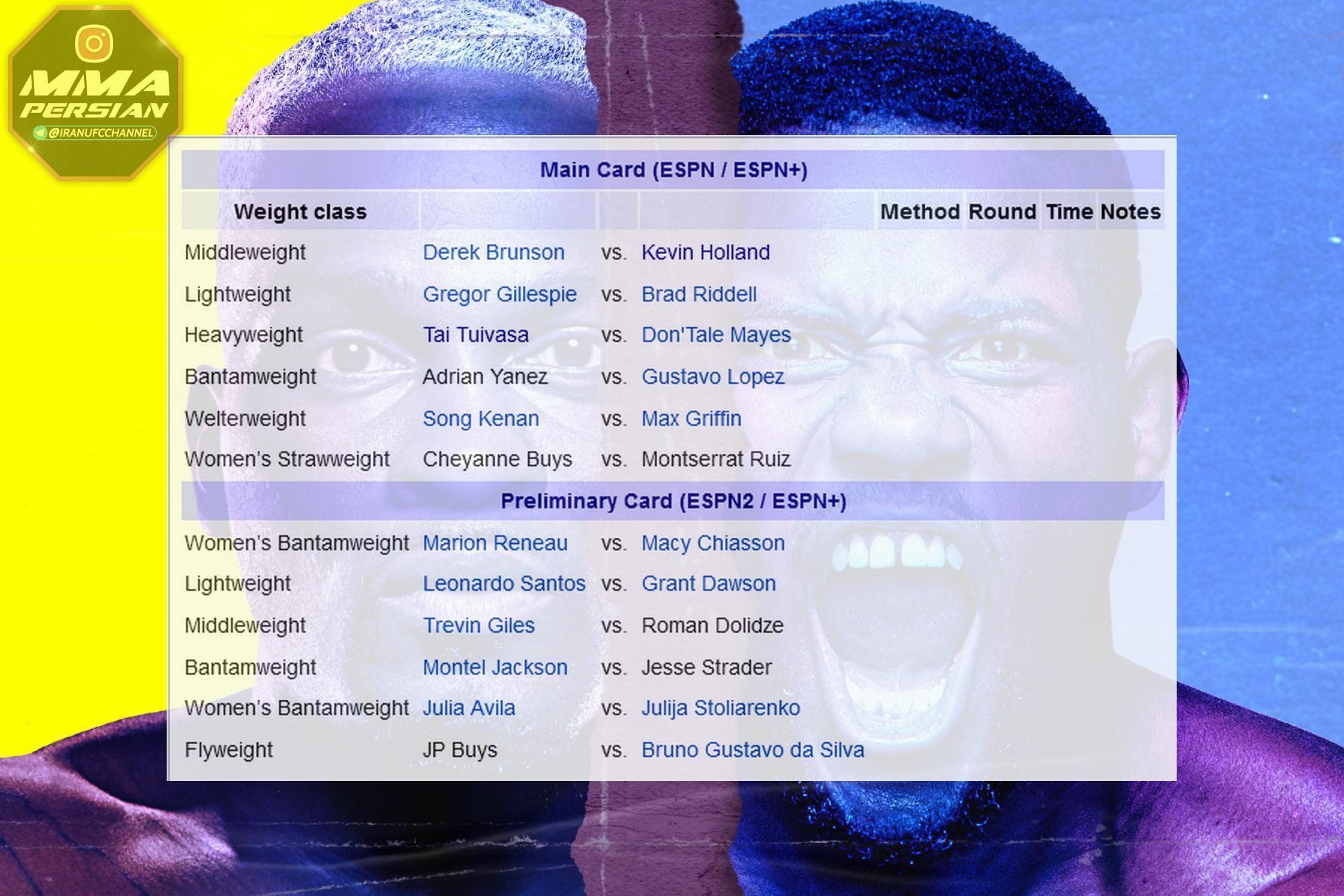 دانلود رویداد یو اف سی |  UFC on ESPN: Brunson vs. Holland