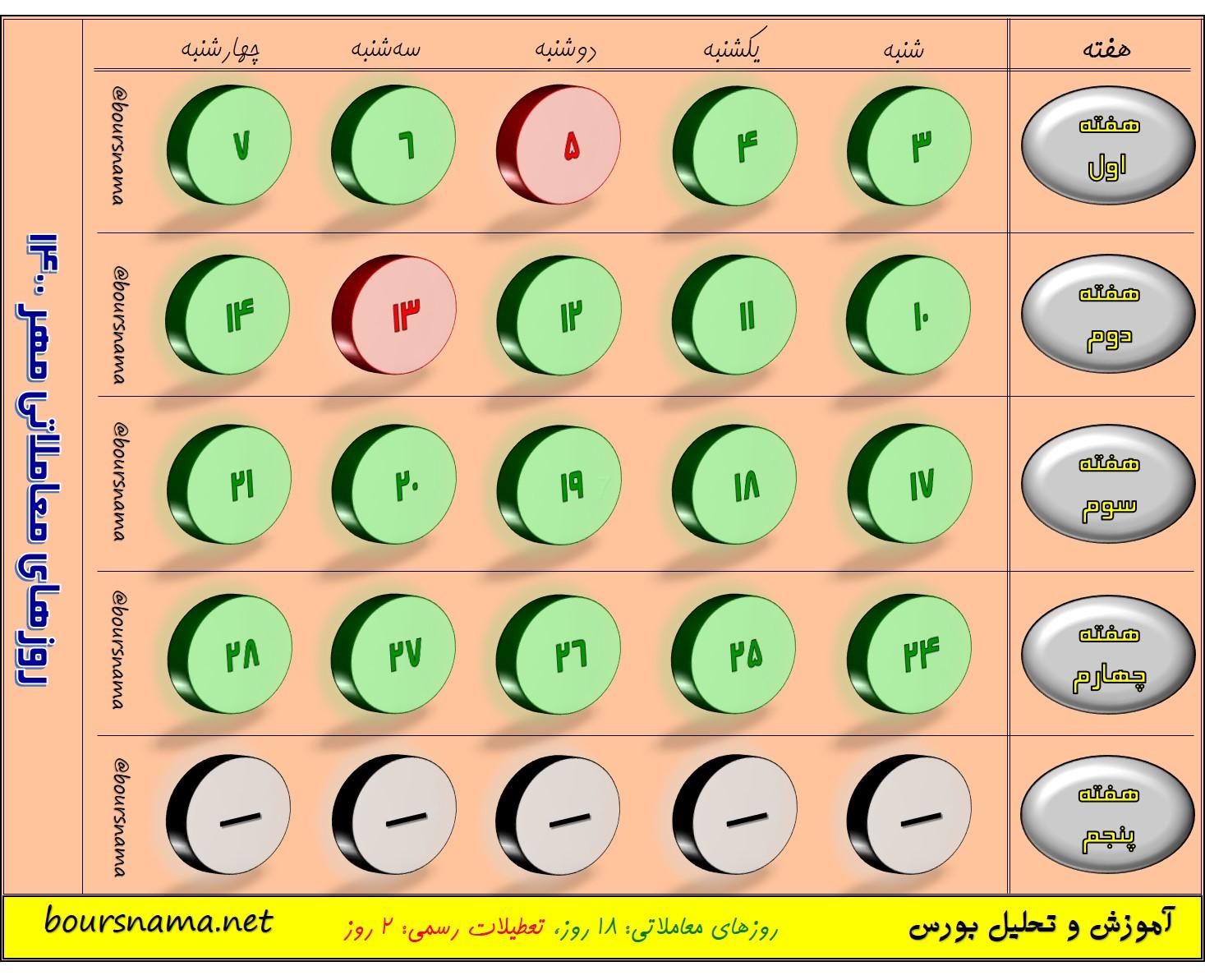 تقویم معاملاتی بورس مهر